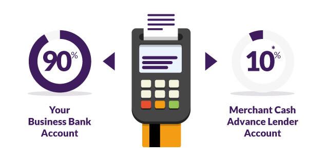 Cash cash payday loan image 5