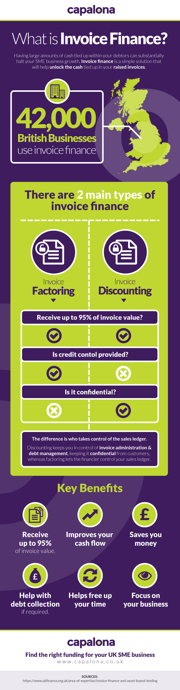 Infographic: What is Invoice Finance?