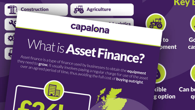 Infographic: What is Asset Finance